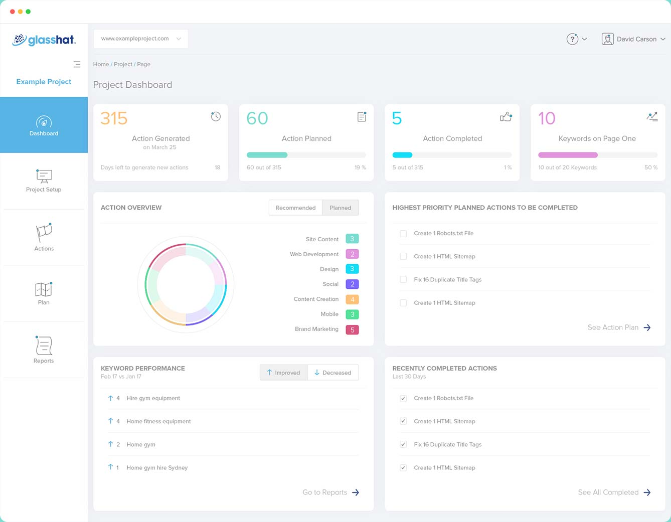 Glasshat Dashboard Mockup