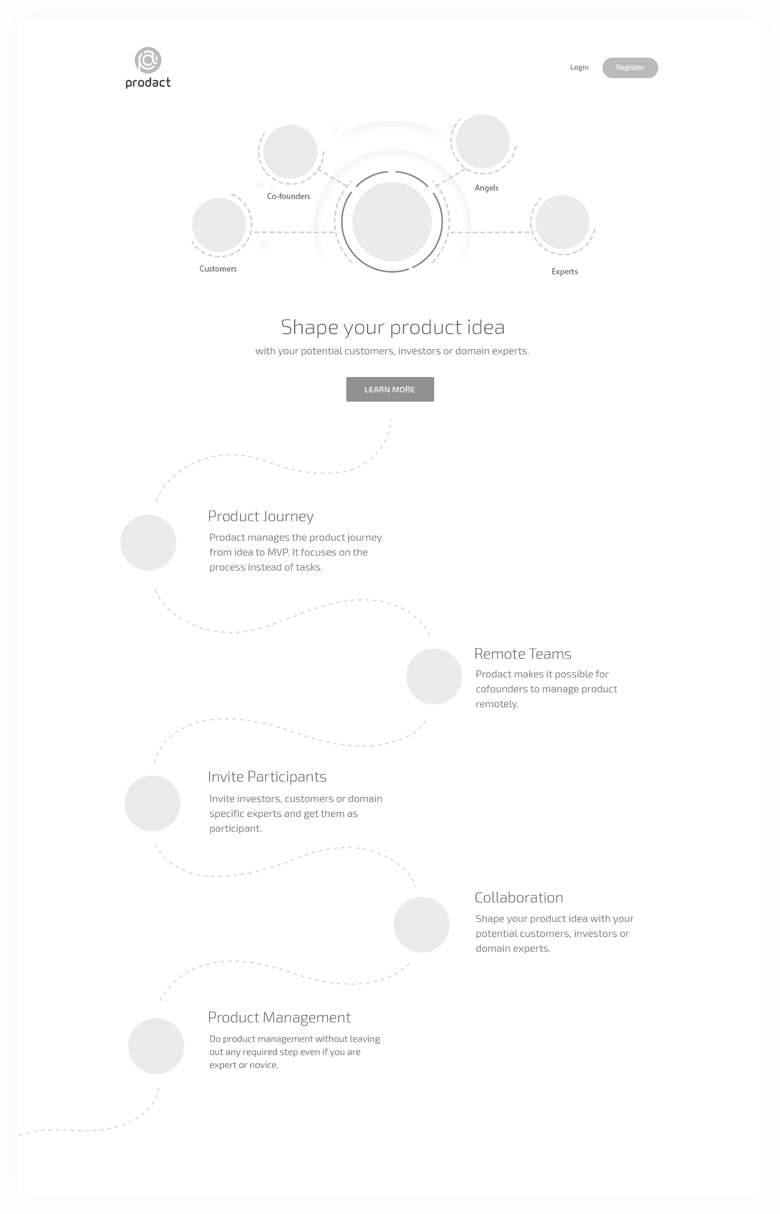 Prodact Wireframe